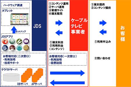 20140508_01s